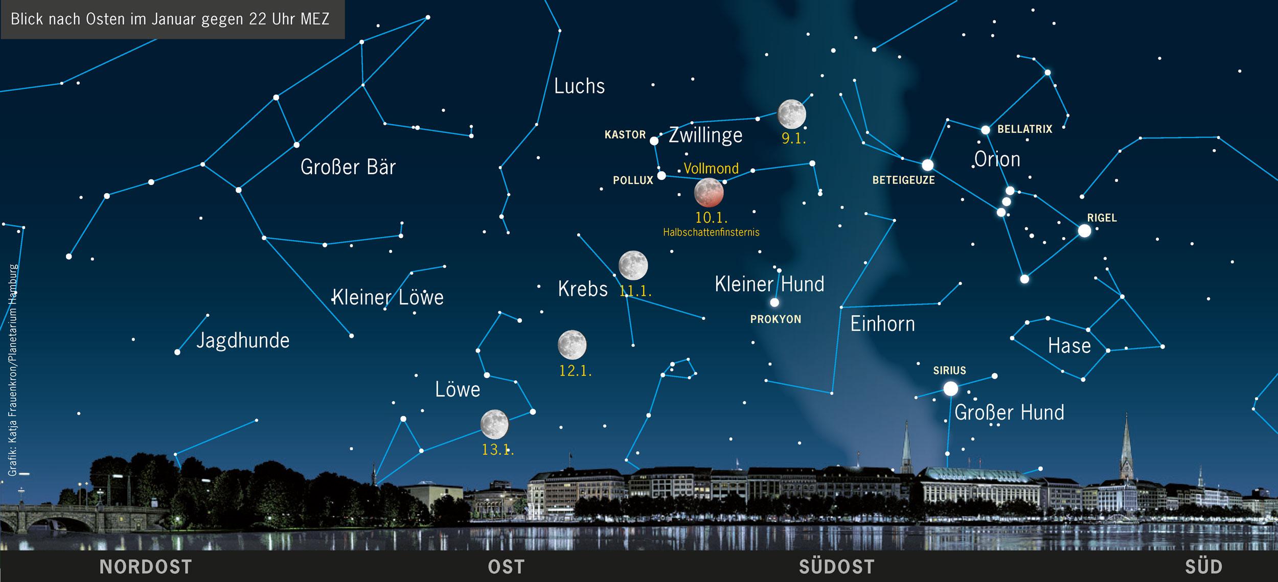 Der Himmel über Mitteleuropa im Januar 20
