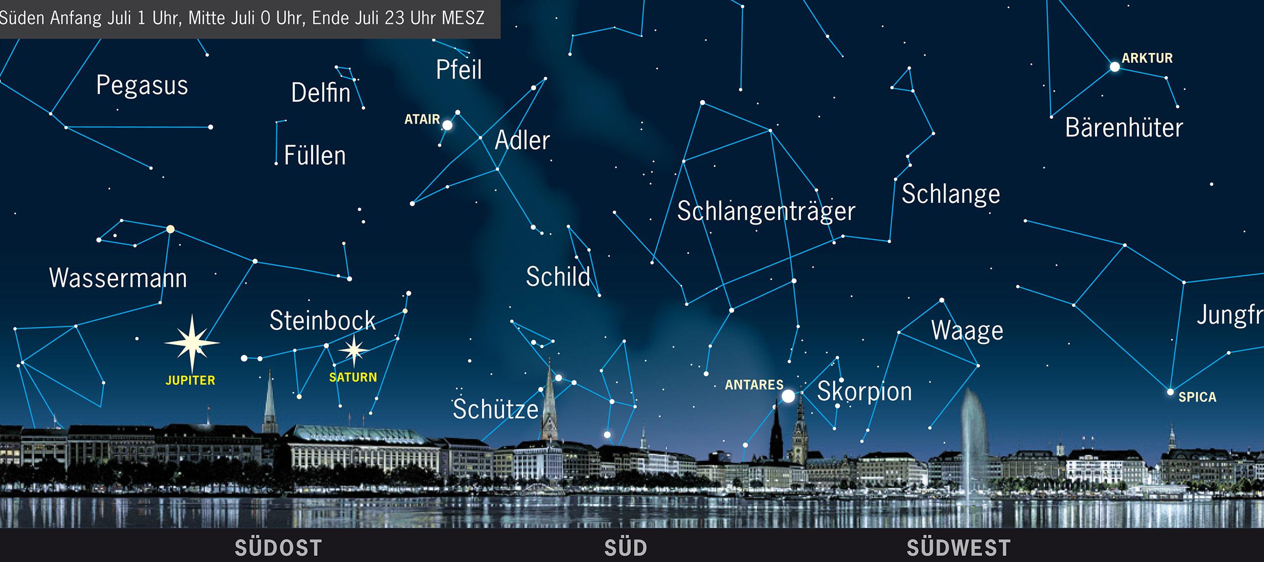 Der Himmel über Europa im Juli 20